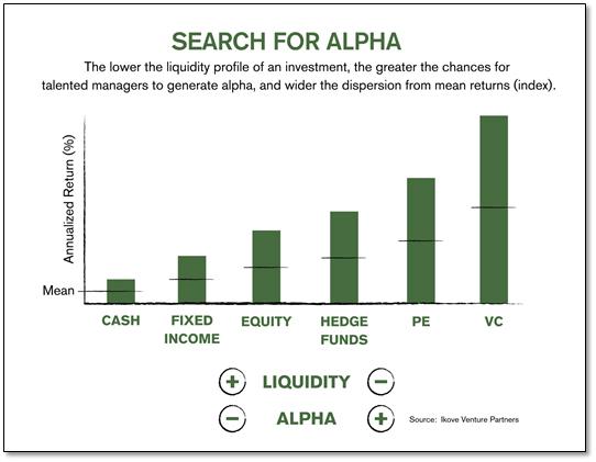 Startup Stocks
