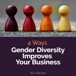 Gender Diversity Improves Your Business