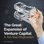 Venture Capital Funding Startups
