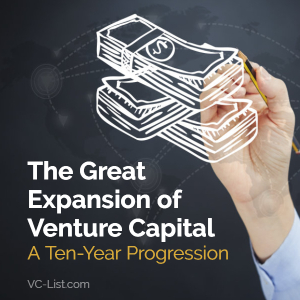 Venture Capital Funding Startups